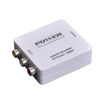 Convertisseur RCA composite vers HDMI